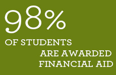 98% of students are awarded financial aid