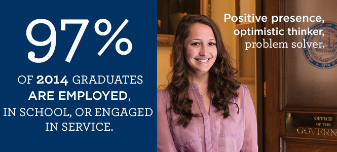 97% of Saint Anselm College's class of 2014 was employed, in graduate school, or engaged in service within 6 months of graduation